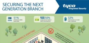 Next Generation Banking Branch Infographic