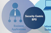 Johnson Controls Advanced Services - Security Integration