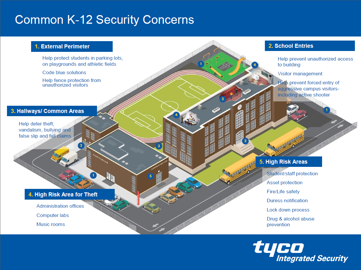 K12Security